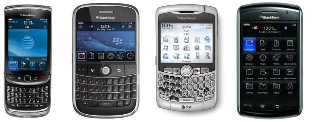 Cara Wipe Blackberry - BB Series