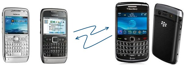 Cara Memindahkan Phonebook ke Ponsel Lain