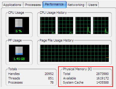 Cara Mengetahui Jumlah RAM via Task Manager