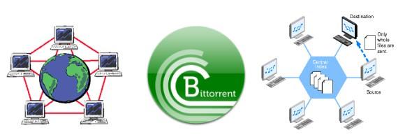 Cara Meningkatkan Kecepatan Download Torrent