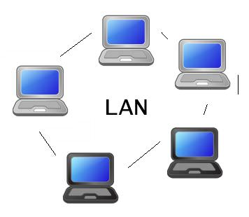 via LAN Sharing